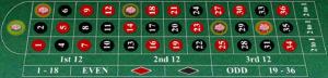 338A SBOBET Casino Online - bandar judi roulette online terpercaya - menang banyak pasti dibayar